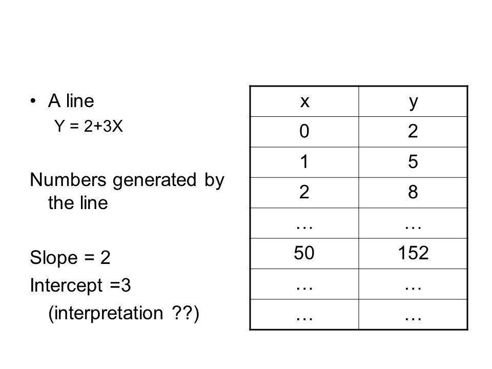 Other factors Multiple Regression