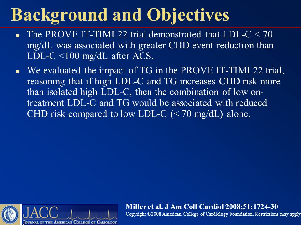Background and Objectives The PROVE IT-TIMI 22 trial demonstrated that LDL-C < 70 mg/dL was associated with greater CHD event reduction than LDL-C <100 mg/dL after ACS.