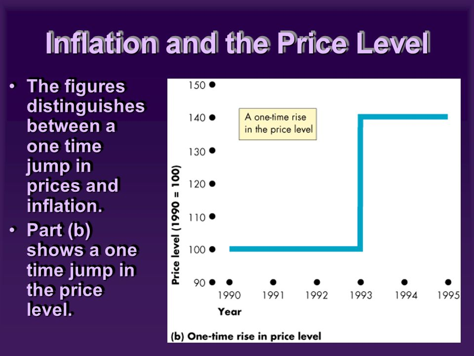 THE SHORT-RUN PHILLIPS CURVE & EXPECTATIONS - 2 The figure below demonstrates the relationship between the short-run Phillips Curve and inflationary expectations: