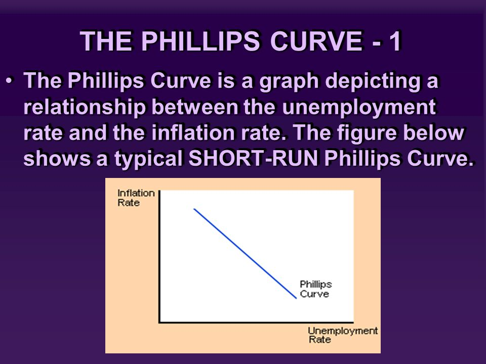 THE PHILLIPS CURVE - 1 The Phillips Curve is a graph depicting a relationship between the unemployment rate and the inflation rate. The figure below s