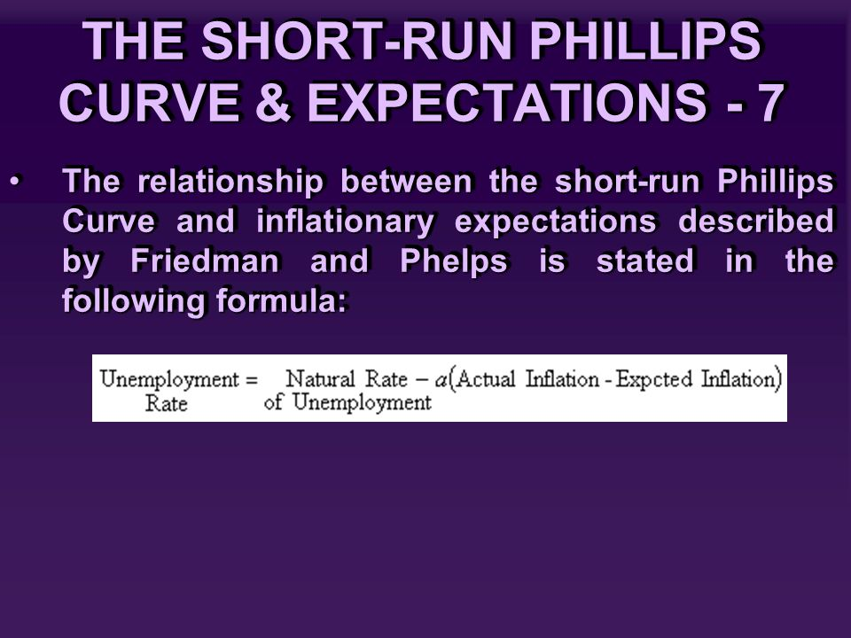 THE SHORT-RUN PHILLIPS CURVE & EXPECTATIONS - 7 The relationship between the short-run Phillips Curve and inflationary expectations described by Fried
