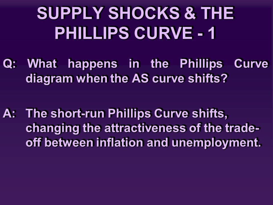 SUPPLY SHOCKS & THE PHILLIPS CURVE - 1 Q: What happens in the Phillips Curve diagram when the AS curve shifts.