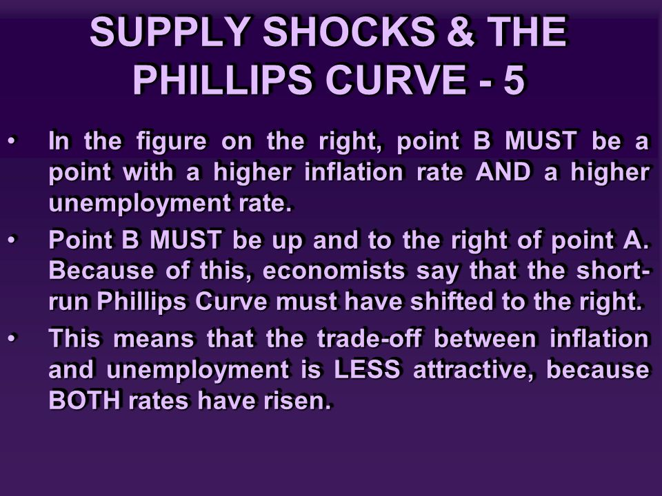 SUPPLY SHOCKS & THE PHILLIPS CURVE - 5 In the figure on the right, point B MUST be a point with a higher inflation rate AND a higher unemployment rate.In the figure on the right, point B MUST be a point with a higher inflation rate AND a higher unemployment rate.