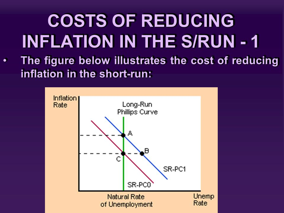 COSTS OF REDUCING INFLATION IN THE S/RUN - 1 The figure below illustrates the cost of reducing inflation in the short-run:The figure below illustrates
