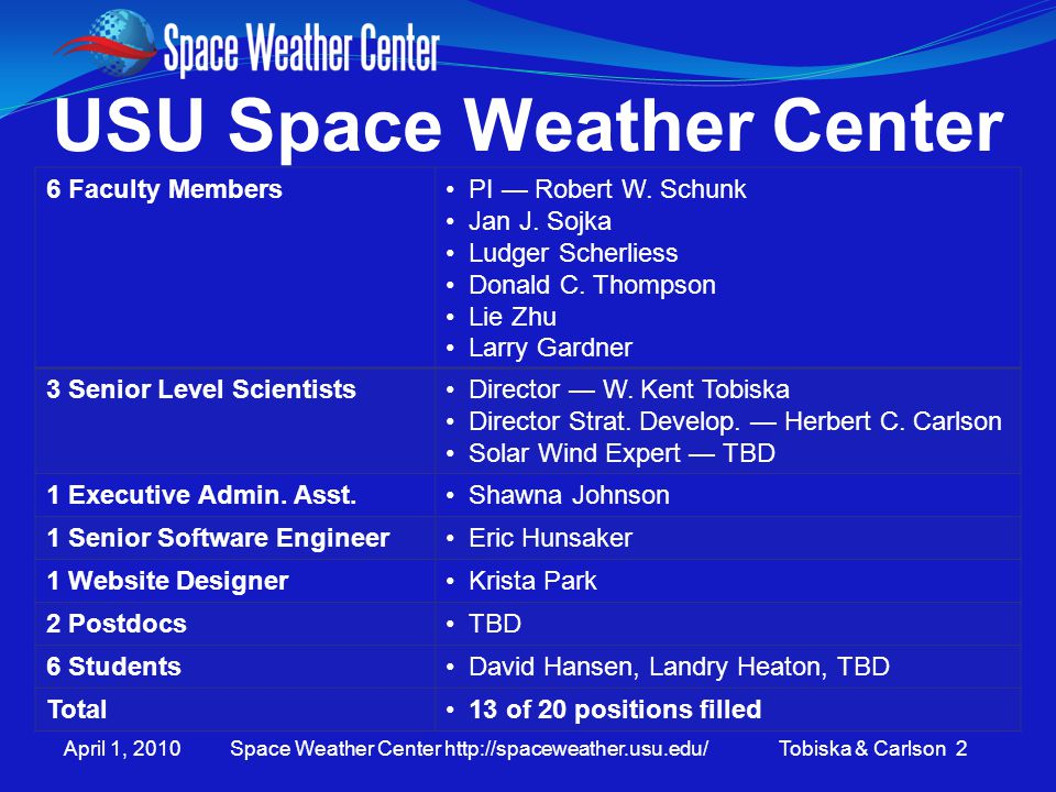 April 1, 2010 Space Weather Center http://spaceweather.usu.edu/ Tobiska & Carlson 2 USU Space Weather Center 6 Faculty Members PI — Robert W. Schunk J