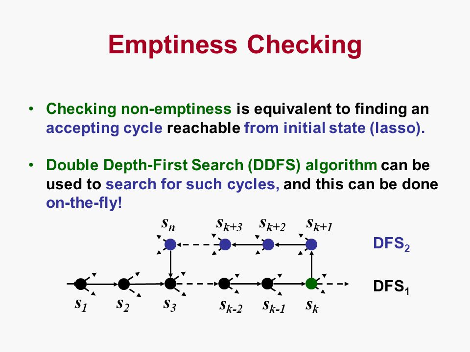 Emptiness Checking Checking non-emptiness is equivalent to finding an accepting cycle reachable from initial state (lasso).