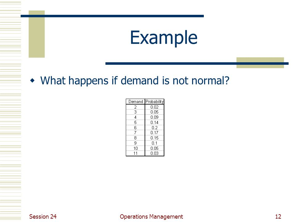 Session 24 Operations Management12 Example  What happens if demand is not normal?