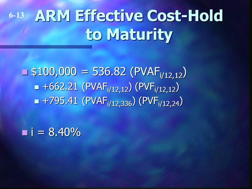 ARM Effective Cost-Hold to Maturity $100,000 = 536.82 (PVAF i/12,12 ) $100,000 = 536.82 (PVAF i/12,12 ) +662.21 (PVAF i/12,12 ) (PVF i/12,12 ) +662.21