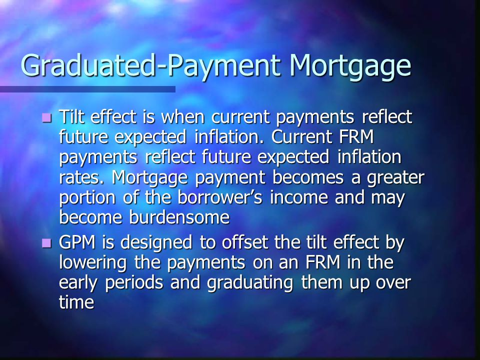 Graduated-Payment Mortgage Tilt effect is when current payments reflect future expected inflation.