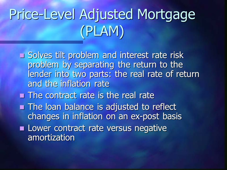 Price-Level Adjusted Mortgage (PLAM) Solves tilt problem and interest rate risk problem by separating the return to the lender into two parts: the rea