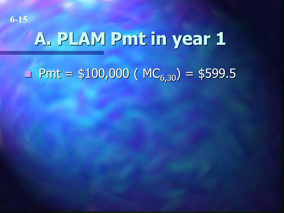 A. PLAM Pmt in year 1 A. PLAM Pmt in year 1 Pmt = $100,000 ( MC 6,30 ) = $599.5 Pmt = $100,000 ( MC 6,30 ) = $599.5 6-15