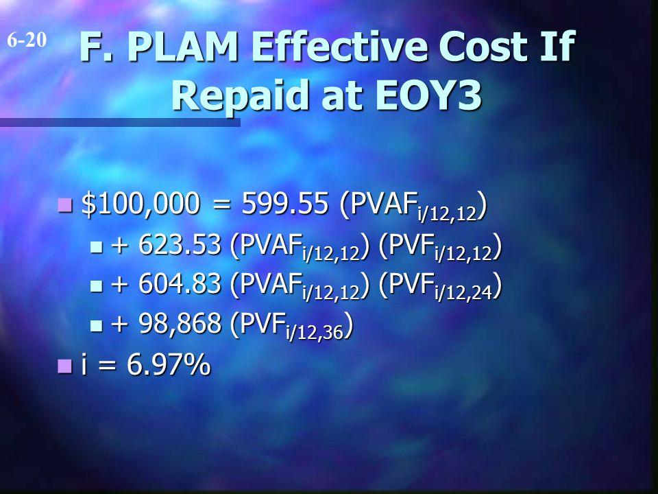 F. PLAM Effective Cost If Repaid at EOY3 $100,000 = 599.55 (PVAF i/12,12 ) $100,000 = 599.55 (PVAF i/12,12 ) + 623.53 (PVAF i/12,12 ) (PVF i/12,12 ) +