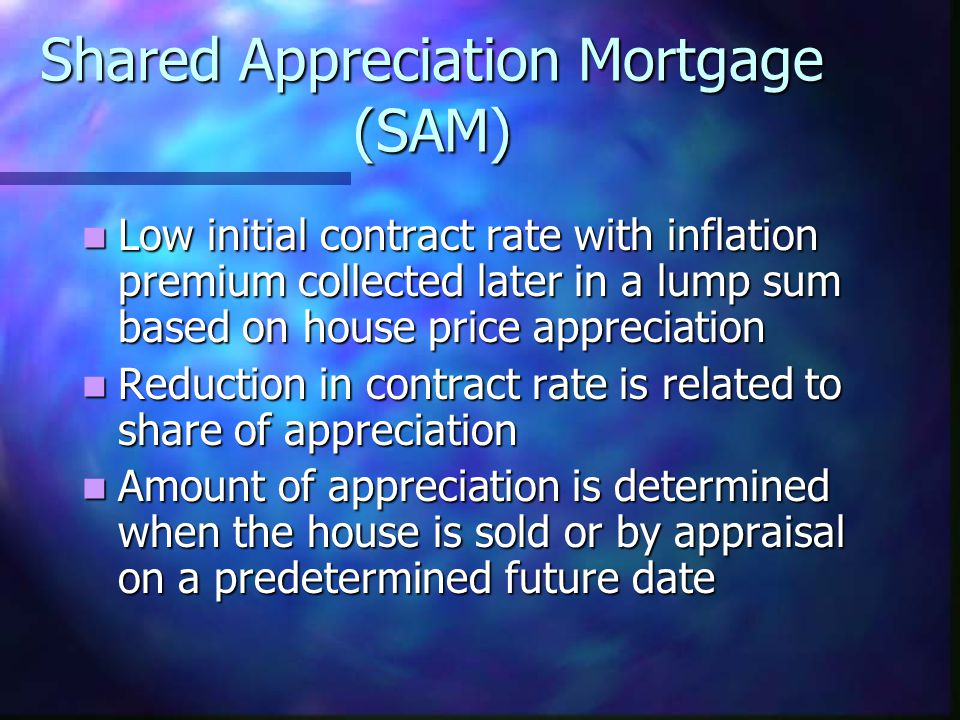 Shared Appreciation Mortgage (SAM) Low initial contract rate with inflation premium collected later in a lump sum based on house price appreciation Lo