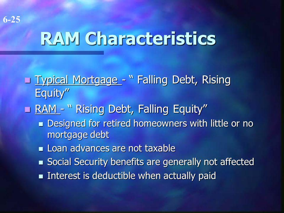 "RAM Characteristics Typical Mortgage - "" Falling Debt, Rising Equity"" Typical Mortgage - "" Falling Debt, Rising Equity"" RAM - "" Rising Debt, Falling E"