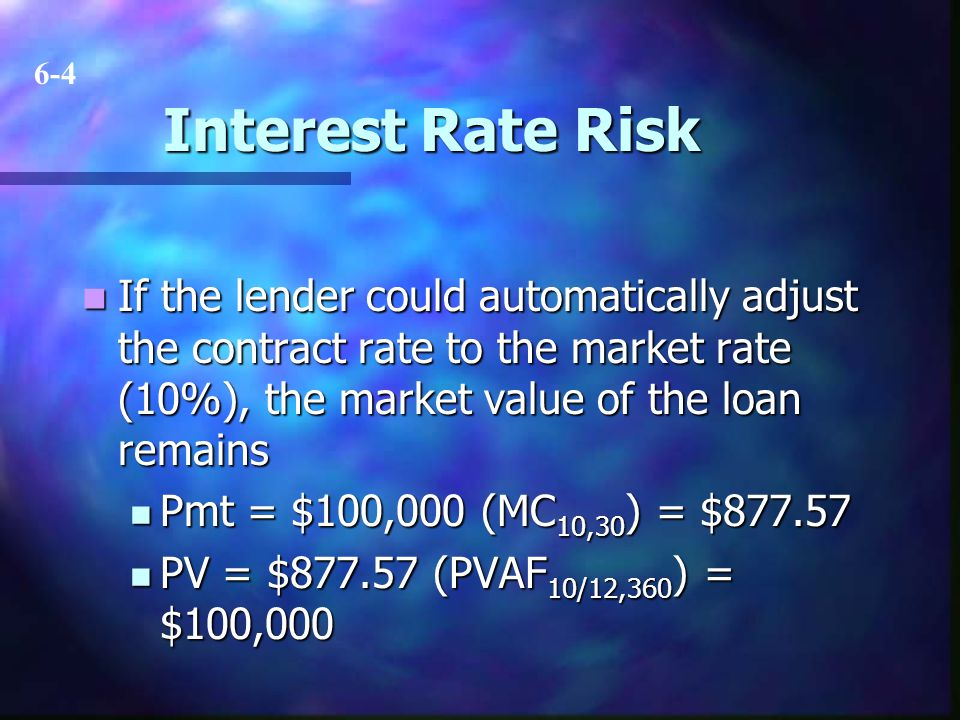 Interest Rate Risk If the lender could automatically adjust the contract rate to the market rate (10%), the market value of the loan remains If the le