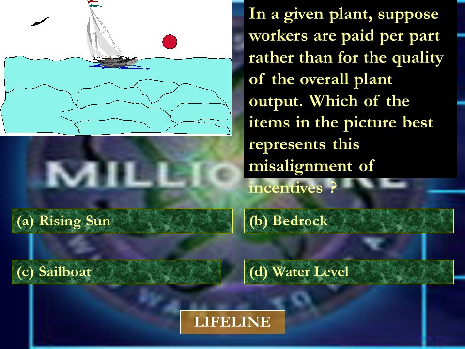 (a) Rising Sun(b) Bedrock (c) Sailboat(d) Water Level LIFELINE In a given plant, suppose workers are paid per part rather than for the quality of the overall plant output.