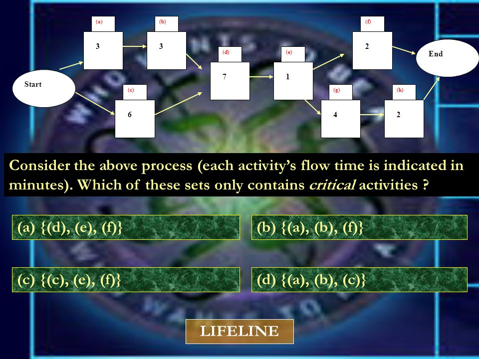 (a) {(d), (e), (f)}(b) {(a), (b), (f)} (c) {(c), (e), (f)}(d) {(a), (b), (c)} LIFELINE Consider the above process (each activity's flow time is indicated in minutes).