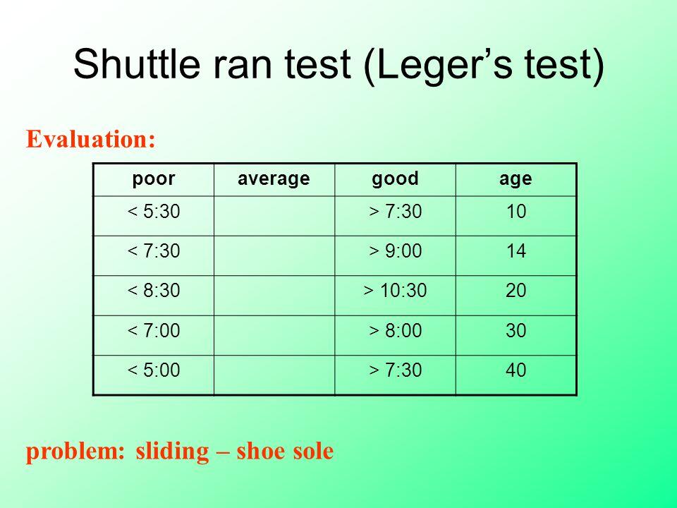 Shuttle ran test (Leger's test) Evaluation: pooraveragegoodage < 5:30> 7:3010 < 7:30> 9:0014 < 8:30> 10:3020 < 7:00> 8:0030 < 5:00> 7:3040 problem: sliding – shoe sole
