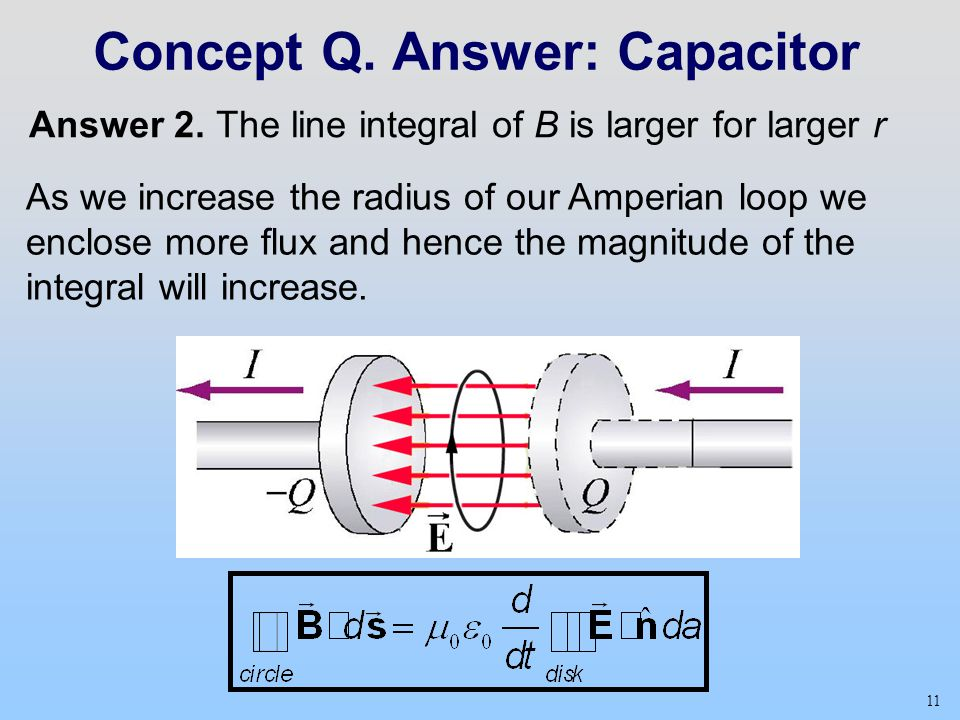 11 Concept Q. Answer: Capacitor As we increase the radius of our Amperian loop we enclose more flux and hence the magnitude of the integral will incre