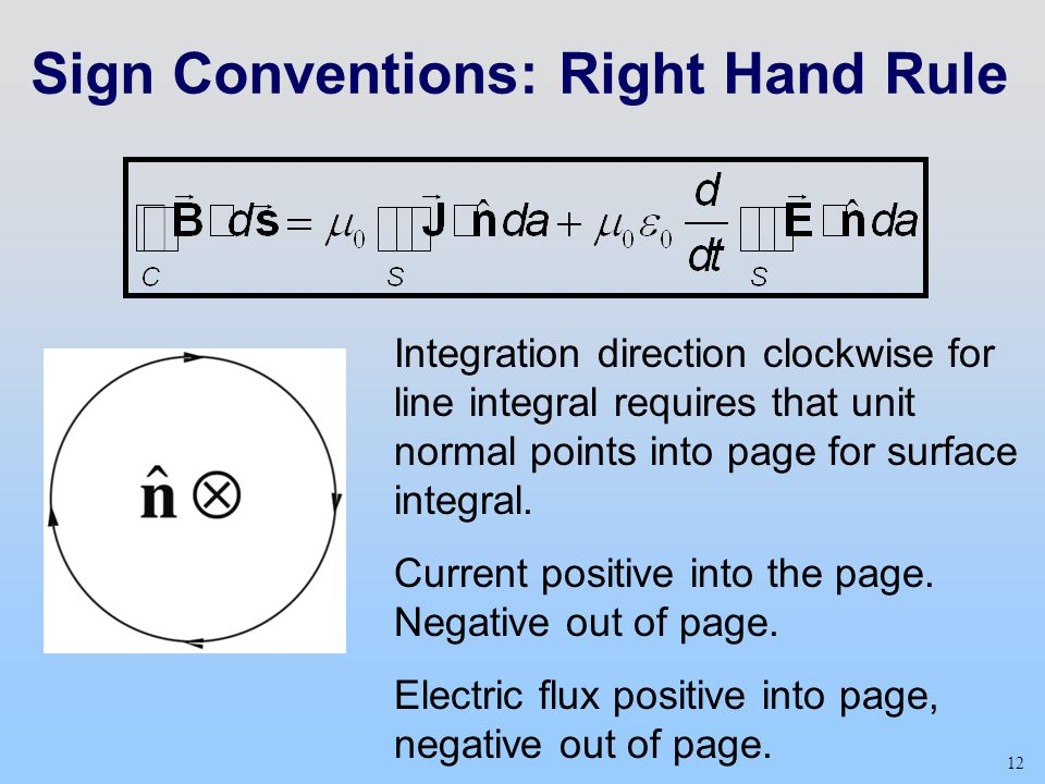 12 Sign Conventions: Right Hand Rule Integration direction clockwise for line integral requires that unit normal points into page for surface integral