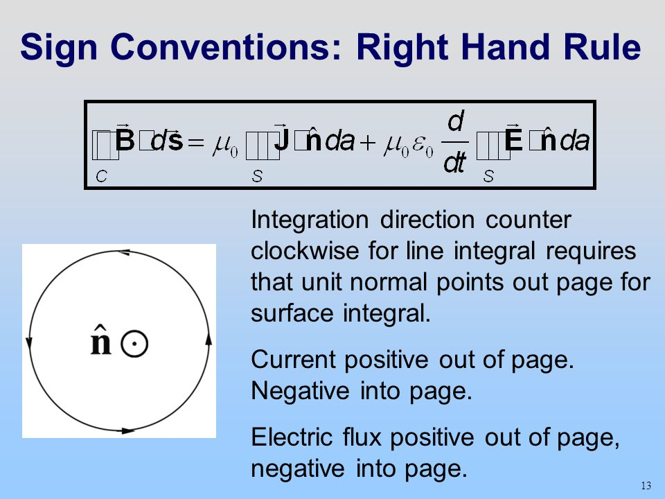 13 Sign Conventions: Right Hand Rule Integration direction counter clockwise for line integral requires that unit normal points out page for surface i