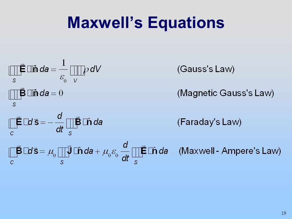 19 Maxwell's Equations