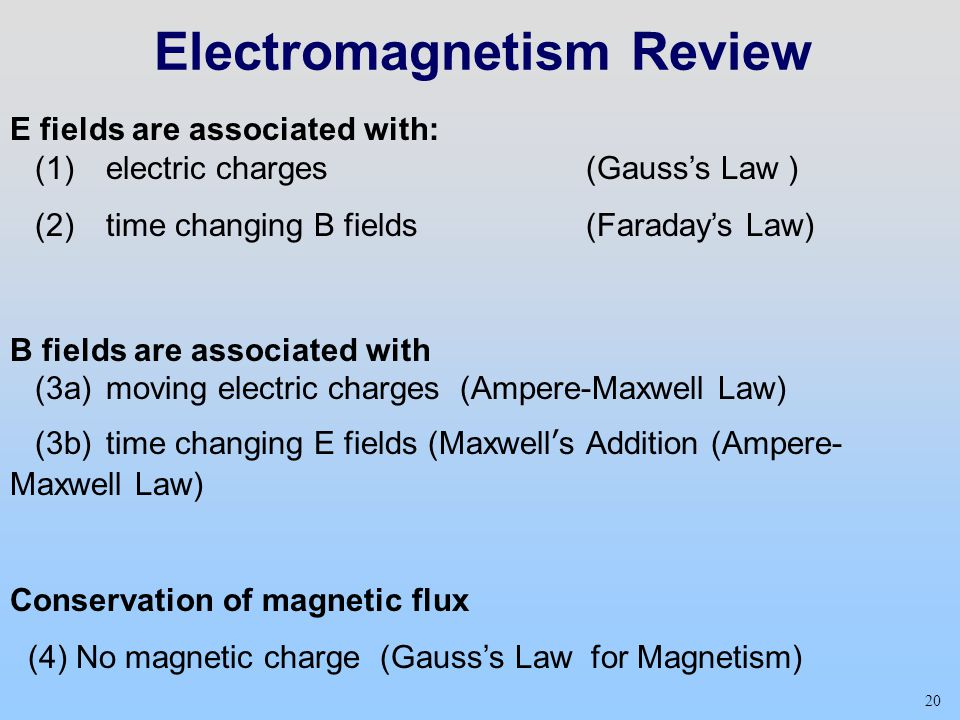 20 Electromagnetism Review E fields are associated with: (1)electric charges (Gauss's Law ) (2)time changing B fields (Faraday's Law) B fields are ass