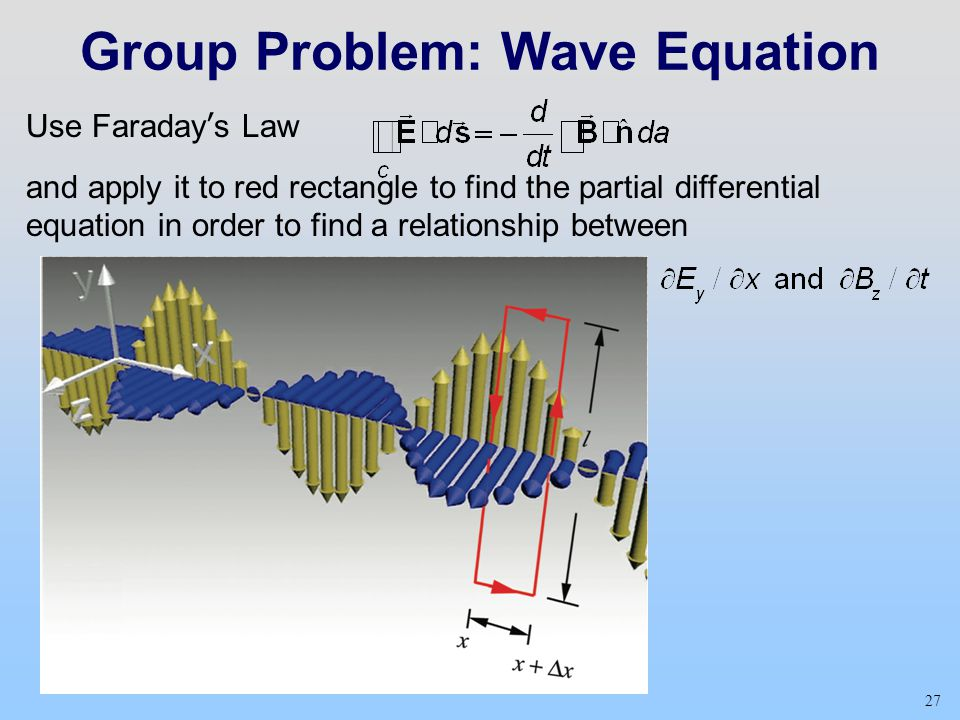 27 Group Problem: Wave Equation Use Faraday's Law and apply it to red rectangle to find the partial differential equation in order to find a relations