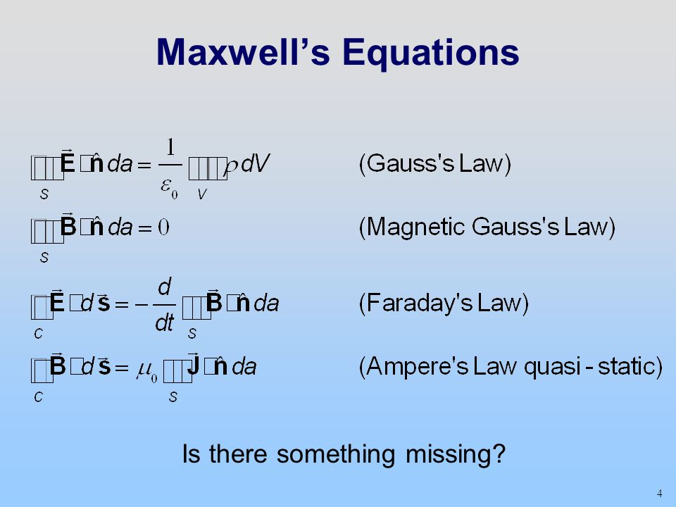 4 Maxwell's Equations Is there something missing?