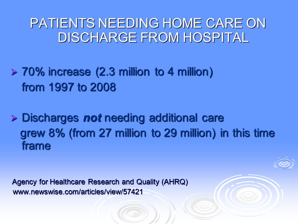 PATIENTS NEEDING HOME CARE ON DISCHARGE FROM HOSPITAL  70% increase (2.3 million to 4 million) from 1997 to 2008  Discharges not needing additional