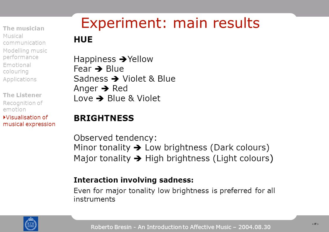 48 Roberto Bresin - An Introduction to Affective Music – 2004.08.30 Experiment: main results HUE Happiness  Yellow Fear  Blue Sadness  Violet & Blue Anger  Red Love  Blue & Violet BRIGHTNESS Observed tendency: Minor tonality  Low brightness (Dark colours) Major tonality  High brightness (Light colours ) Interaction involving sadness: Even for major tonality low brightness is preferred for all instruments The musician Musical communication Modelling music performance Emotional colouring Applications The Listener Recognition of emotion  Visualisation of musical expression
