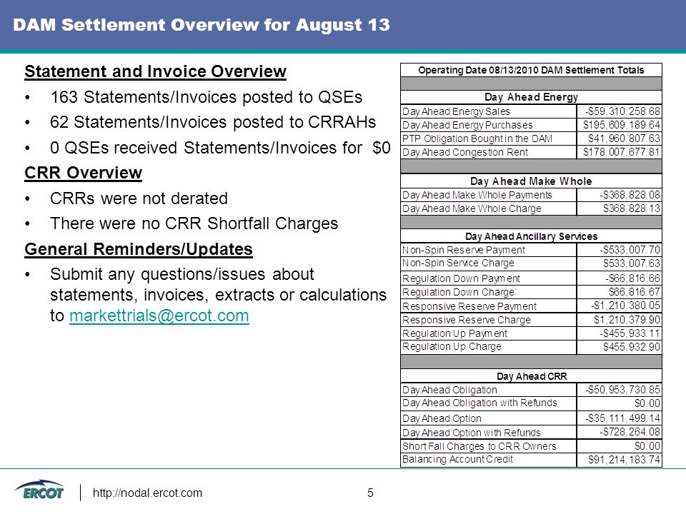Week in Review –For a CP to get a good idea of how credit will work in Nodal, they should try to operate (as much as possible) as they intend to in Nodal (including using Energy Trades along with DAM, etc) –ERCOT will work with CPs to further adjust their ADTE to reflect projected activity as needed http://nodal.ercot.com 26