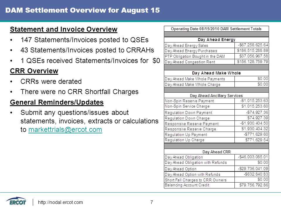 http://nodal.ercot.com 7 DAM Settlement Overview for August 15 Statement and Invoice Overview 147 Statements/Invoices posted to QSEs 43 Statements/Invoices posted to CRRAHs 1 QSEs received Statements/Invoices for $0 CRR Overview CRRs were derated There were no CRR Shortfall Charges General Reminders/Updates Submit any questions/issues about statements, invoices, extracts or calculations to markettrials@ercot.commarkettrials@ercot.com