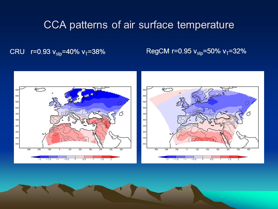CCA patterns of air surface temperature CRU r=0.93 v slp =40% v T =38% RegCM r=0.95 v slp =50% v T =32%