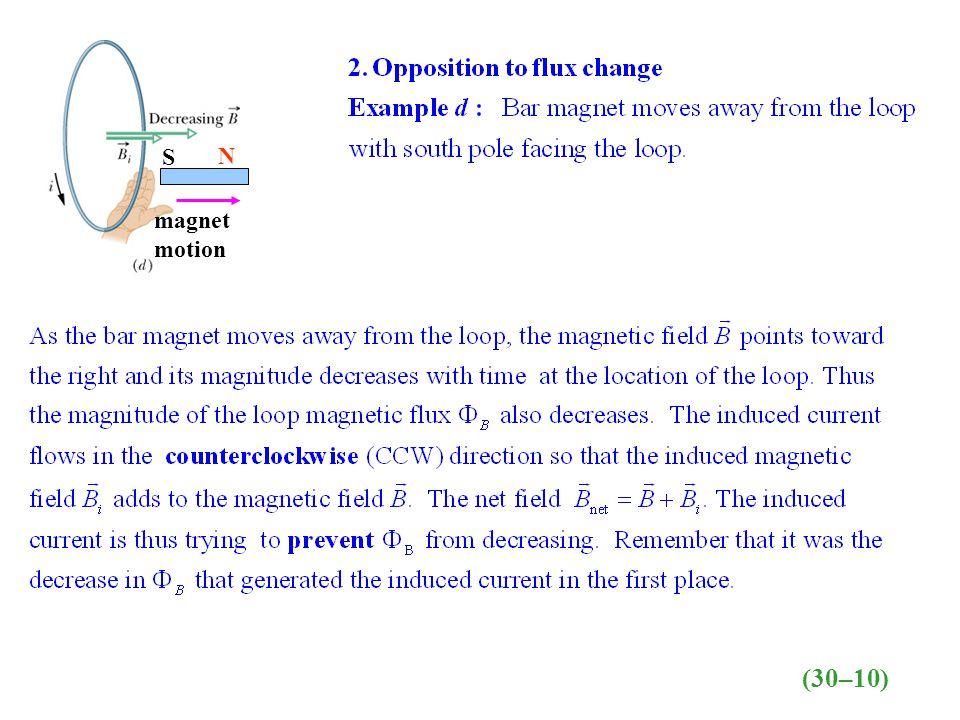S N magnet motion (30–10)