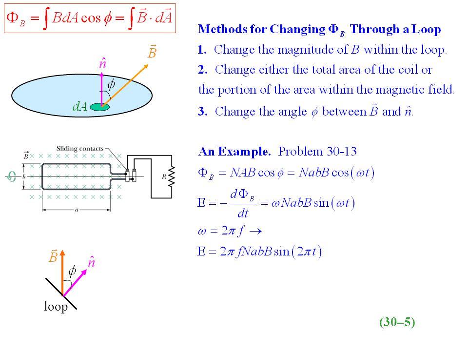 loop (30–5)