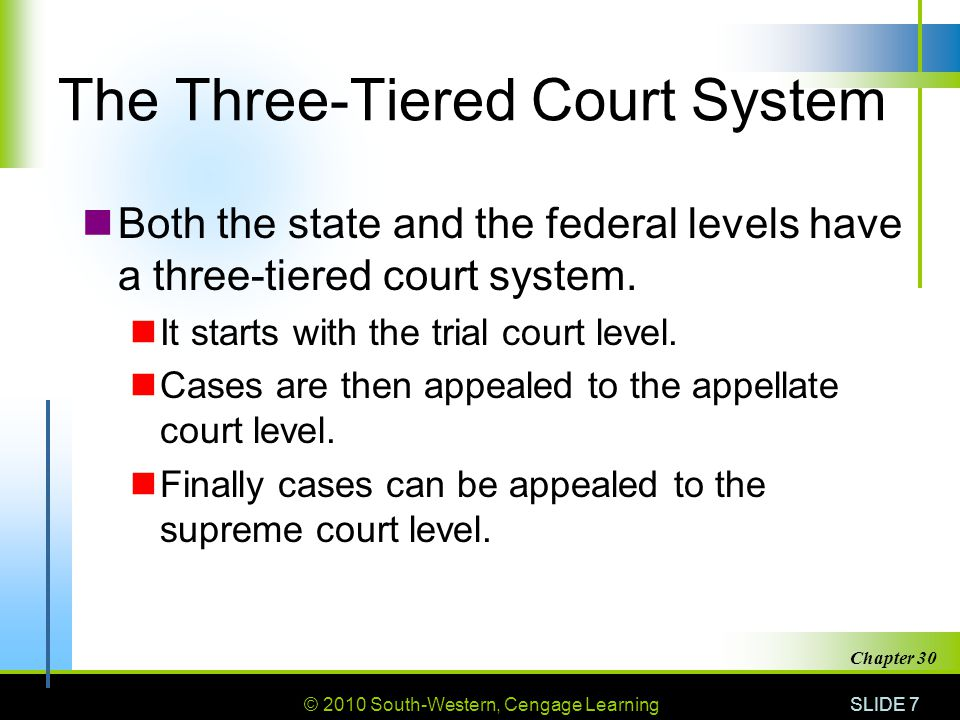 © 2010 South-Western, Cengage Learning SLIDE 8 Chapter 30 The Federal Court System U.S.