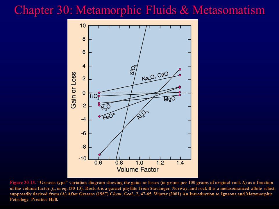 Chapter 30: Metamorphic Fluids & Metasomatism Figure 30-13.
