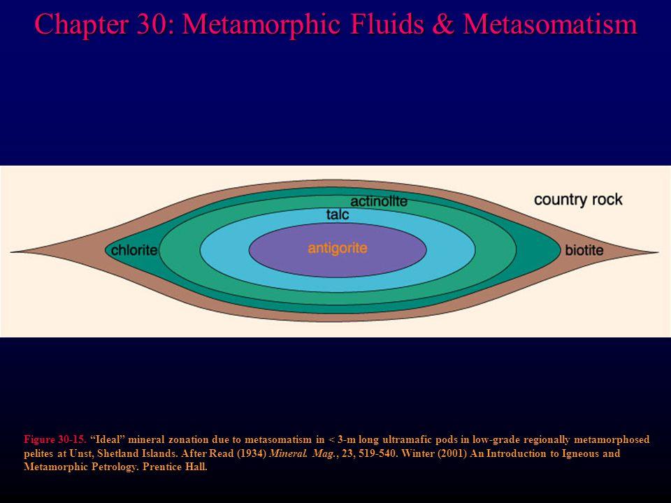 Chapter 30: Metamorphic Fluids & Metasomatism Figure 30-15.