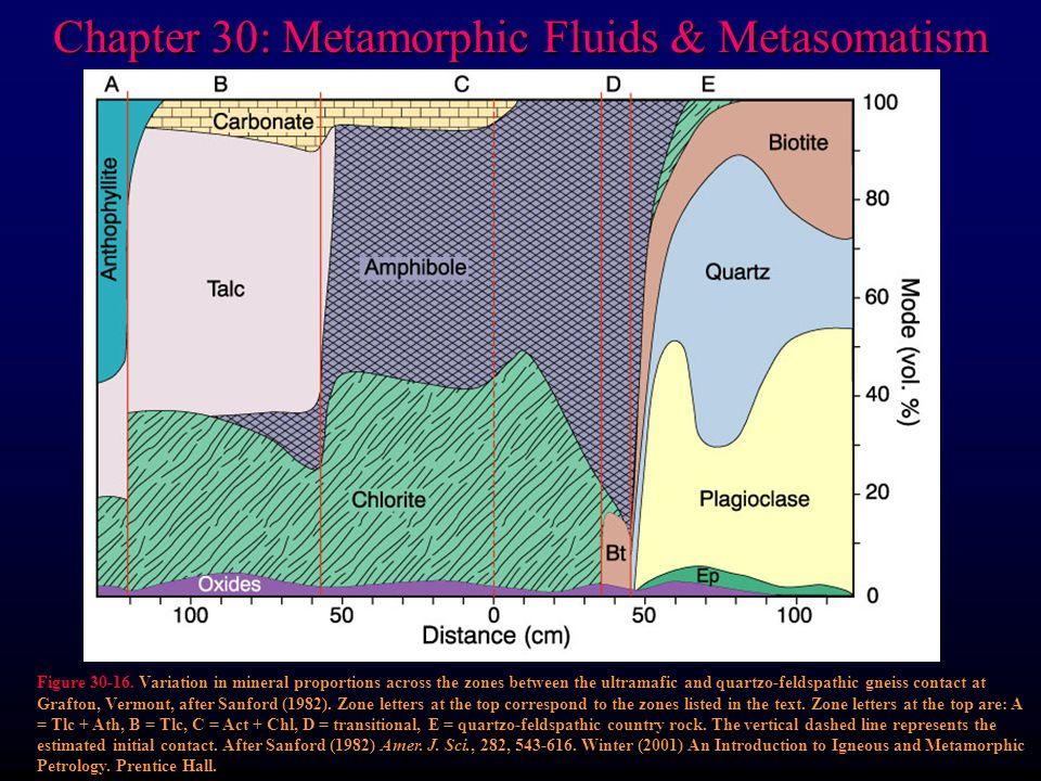 Chapter 30: Metamorphic Fluids & Metasomatism Figure 30-16.