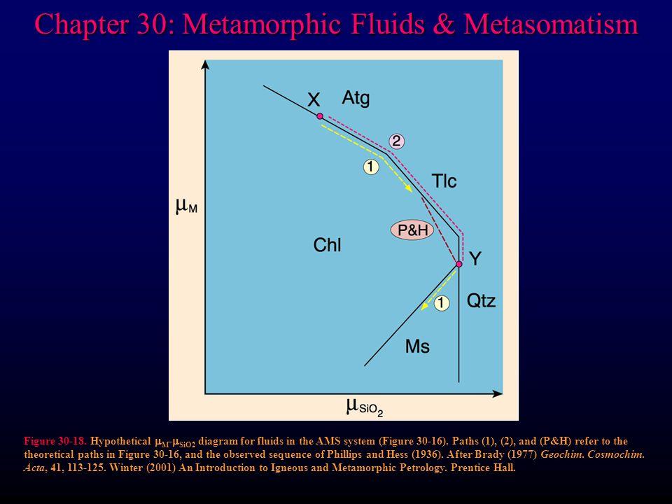 Chapter 30: Metamorphic Fluids & Metasomatism Figure 30-18.