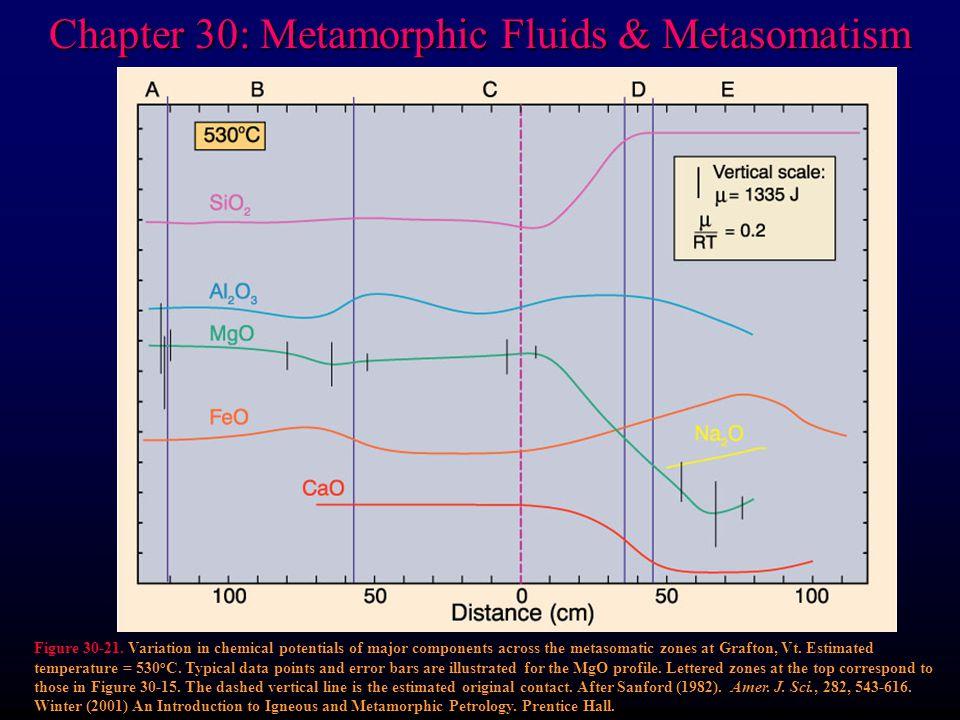 Chapter 30: Metamorphic Fluids & Metasomatism Figure 30-21.