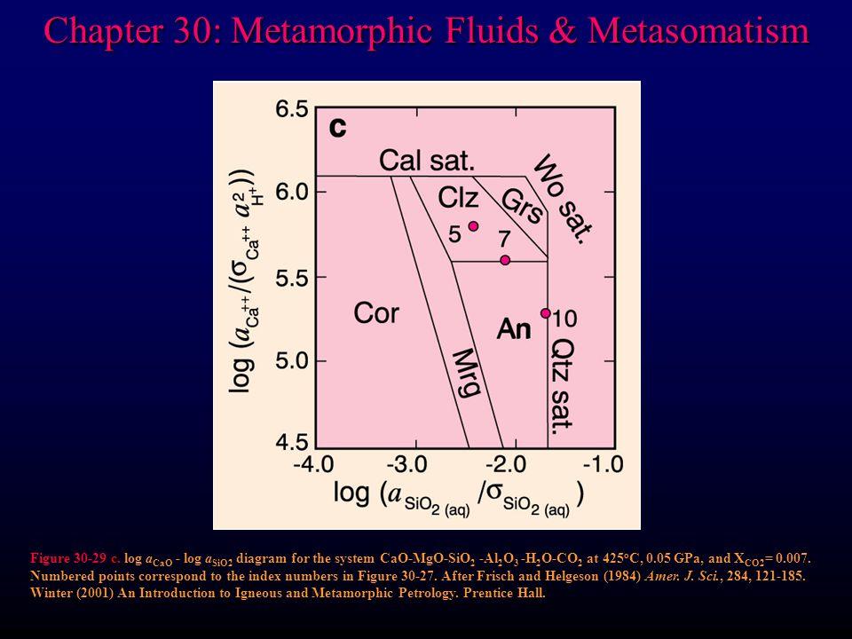 Chapter 30: Metamorphic Fluids & Metasomatism Figure 30-29 c.