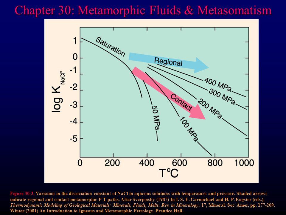 Chapter 30: Metamorphic Fluids & Metasomatism Figure 30-3.