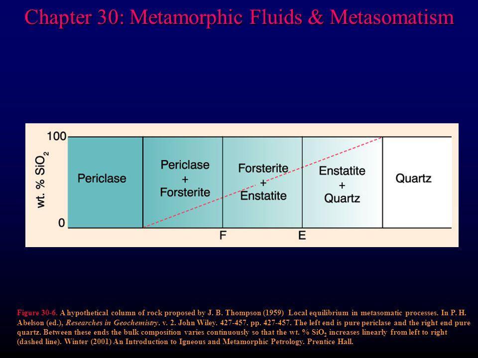 Chapter 30: Metamorphic Fluids & Metasomatism Figure 30-6.
