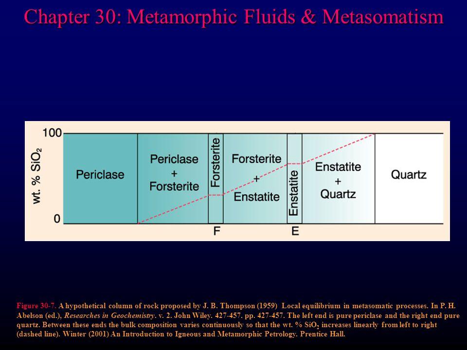 Chapter 30: Metamorphic Fluids & Metasomatism Figure 30-7.