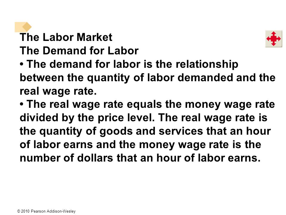 © 2010 Pearson Addison-Wesley The Labor Market The Demand for Labor The demand for labor is the relationship between the quantity of labor demanded and the real wage rate.