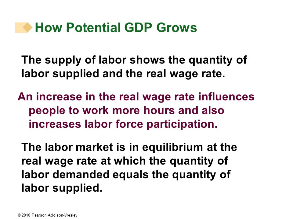 © 2010 Pearson Addison-Wesley How Potential GDP Grows The supply of labor shows the quantity of labor supplied and the real wage rate.