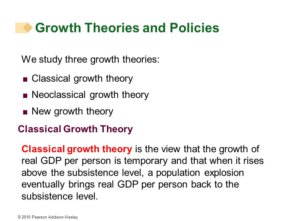 © 2010 Pearson Addison-Wesley We study three growth theories:  Classical growth theory  Neoclassical growth theory  New growth theory Classical Growth Theory Classical growth theory is the view that the growth of real GDP per person is temporary and that when it rises above the subsistence level, a population explosion eventually brings real GDP per person back to the subsistence level.