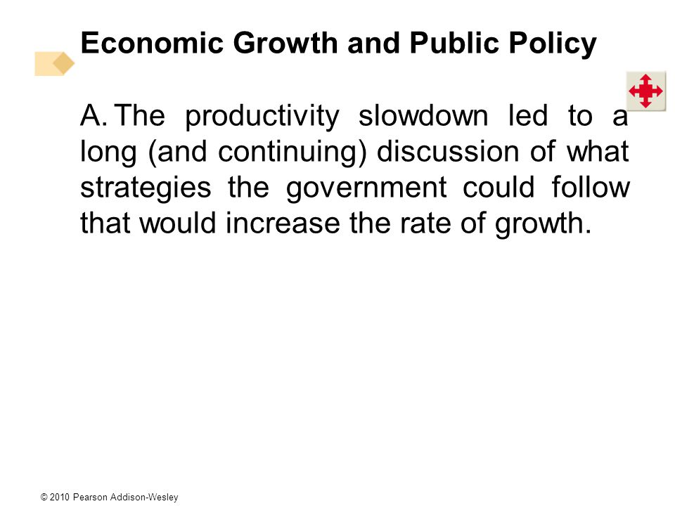 © 2010 Pearson Addison-Wesley Economic Growth and Public Policy A.The productivity slowdown led to a long (and continuing) discussion of what strategies the government could follow that would increase the rate of growth.